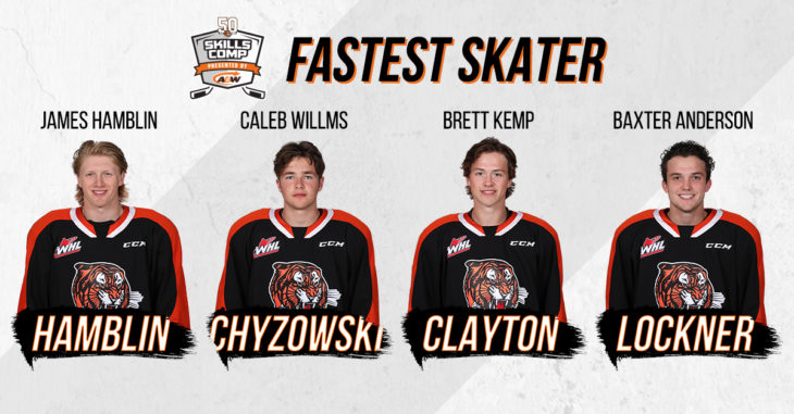 Players in Events - Fastest Skater