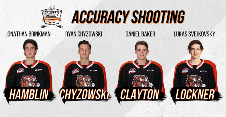 Players in Events - Accuracy Shooting