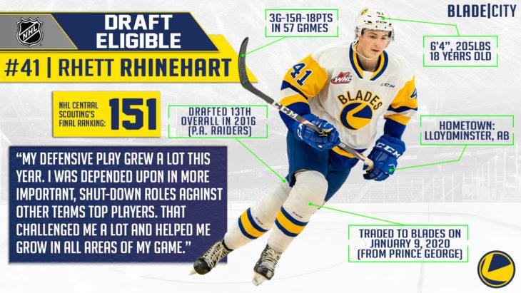 DraftProfile_Rhinehart