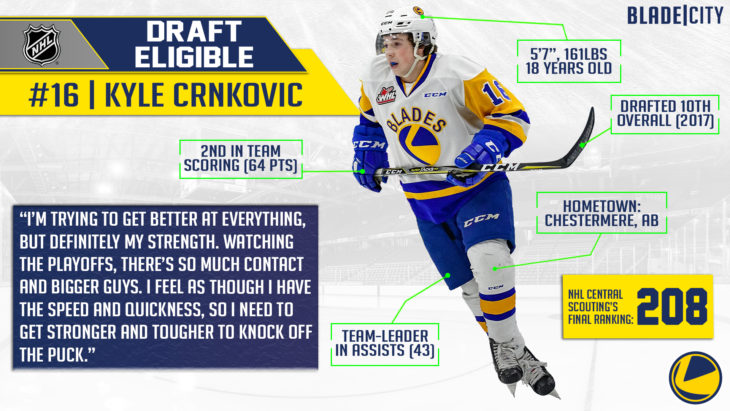 DraftProfile_Crnkovic