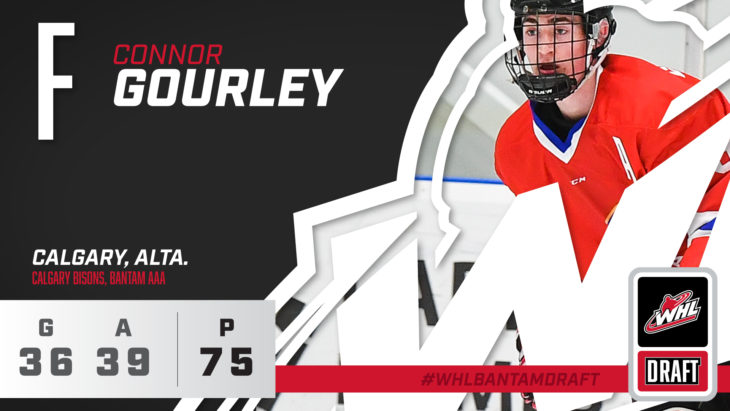 GOURLEY