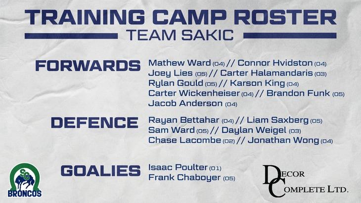 Camp Roster Sakic NEW