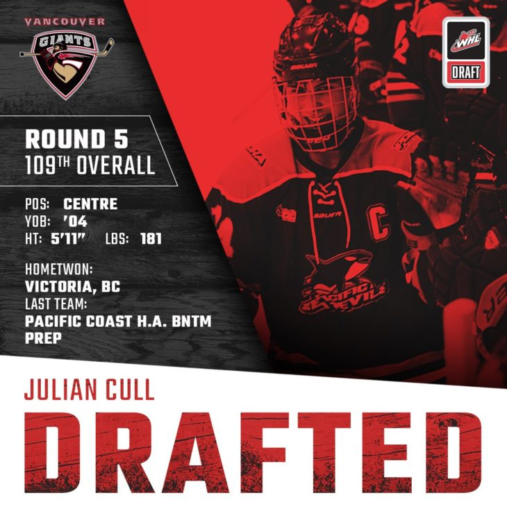 CULL DRAFTED