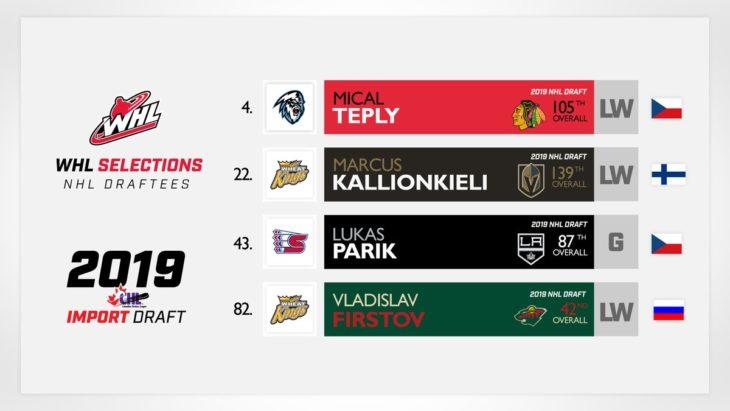 2019_Import_Draft_NHL_Picks_INFOGRAPHIC