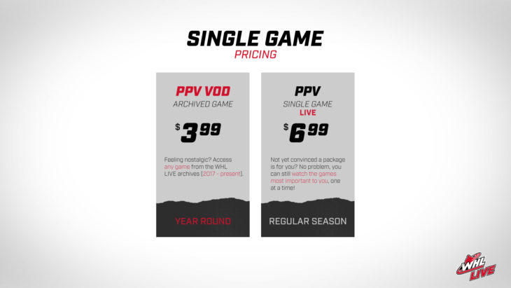 Single_Game_Pricing