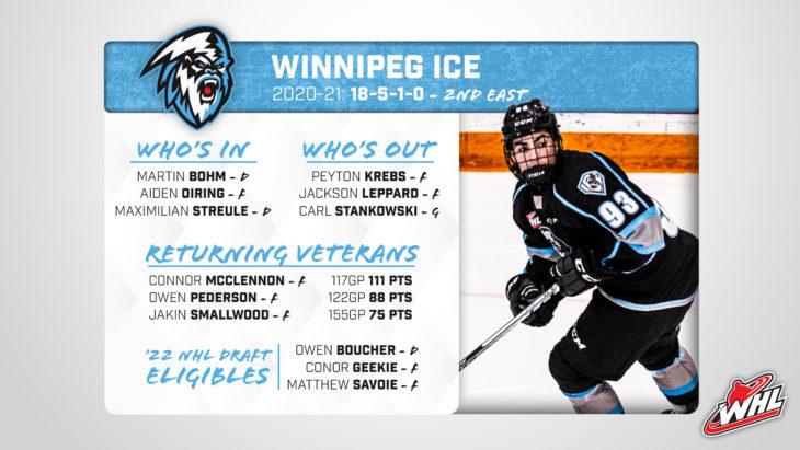 Winnipeg_Overview