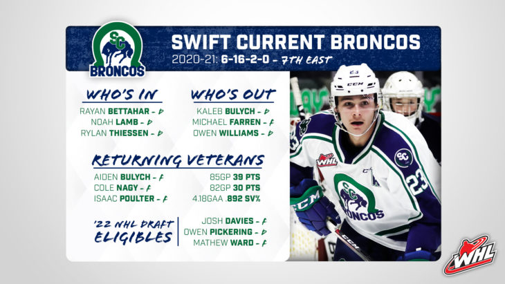 SwiftCurrent_Overview